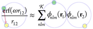 Resolution of long-range Ewald operator into a sum of products of one-electron auxiliary integrals